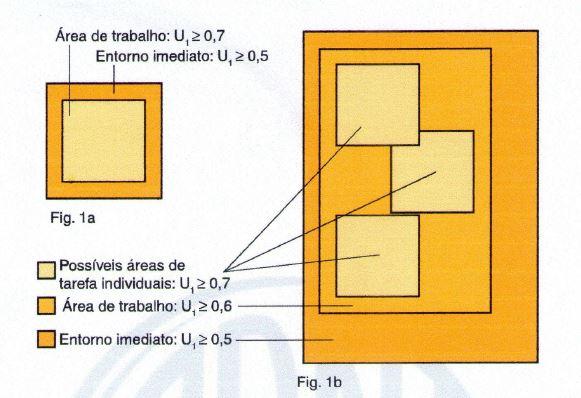 area do entorno NHO 11