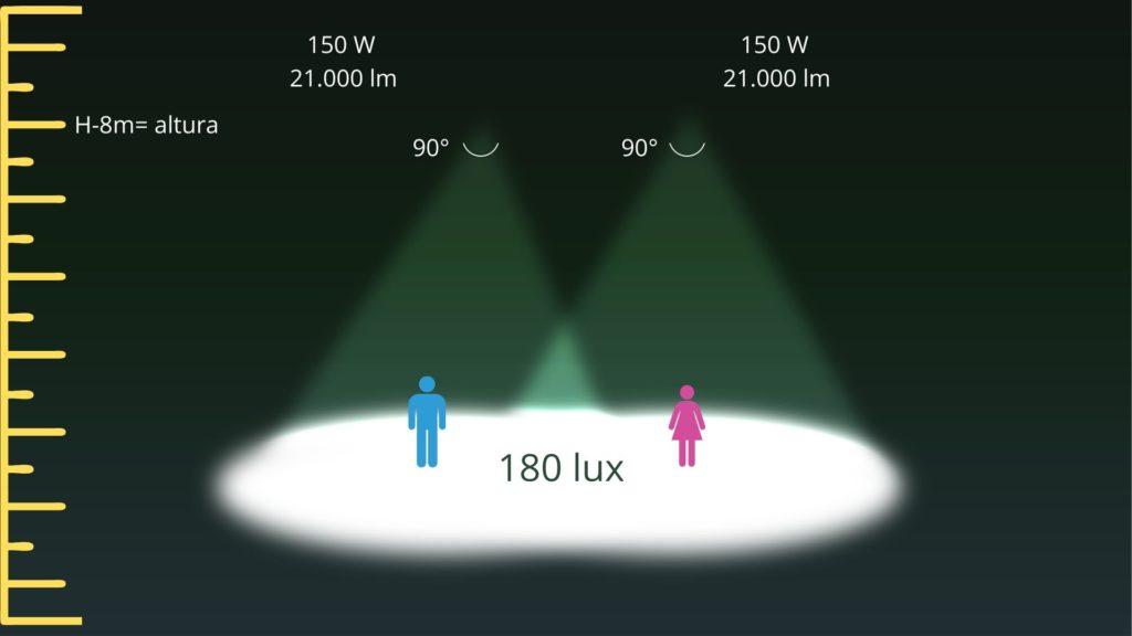 Angulo iluminação 2